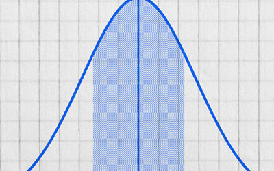 Principles of Confidence Intervals