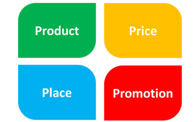 Social Marketing and Health Communication –  Skills for the Public Health Practitioner